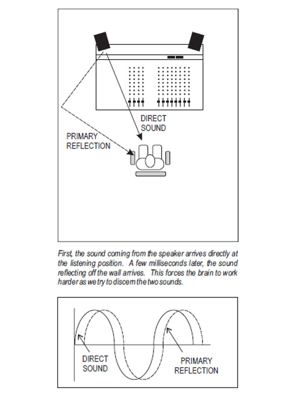 PeterJStudioDiagram1