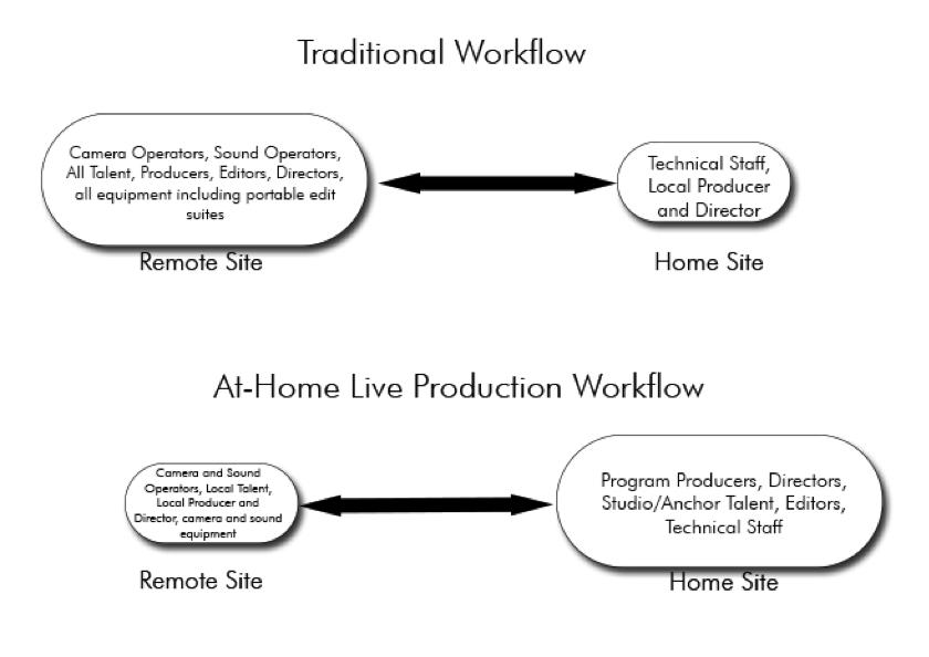 fiberplex_workflow